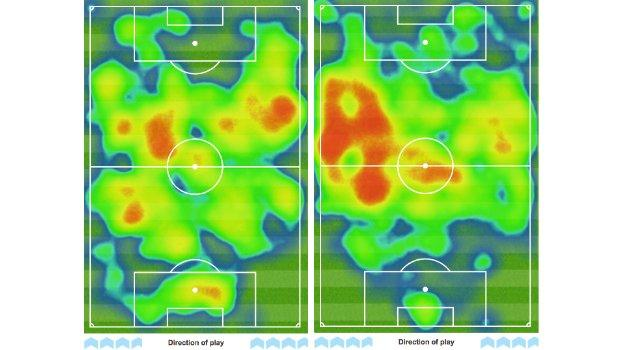 Heat maps of Man City's possession against West Ham (l) and Marseille (r)