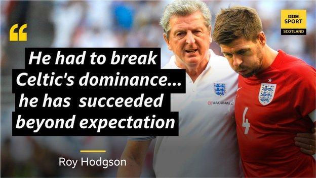 Steven Gerrard quote graphic