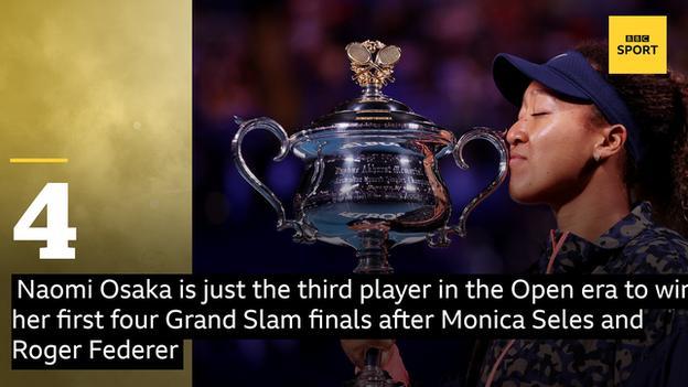 Naomi Osaka with the Australian Open trophy