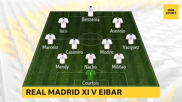 Graphic showing Real Madrid's XI in Saturday's 2-0 win over Eibar: Courtois, Militao, Nacho, Mendy, Vazquez, Modric, Casimiro, Marcelo, Asensio, Isco, Benzema