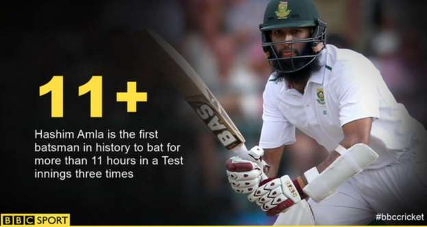 Hashim Amla graphic