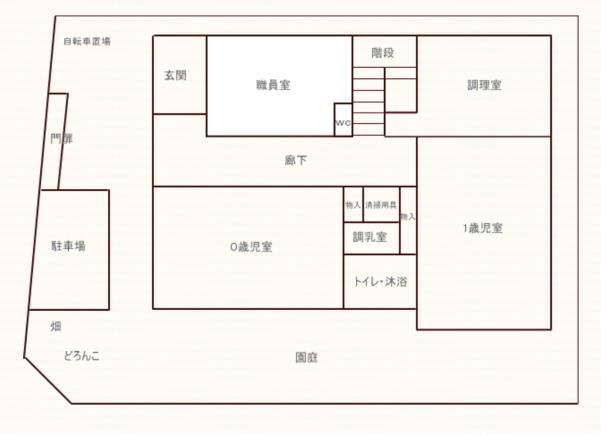 つばさ保育園の1階の間取り図