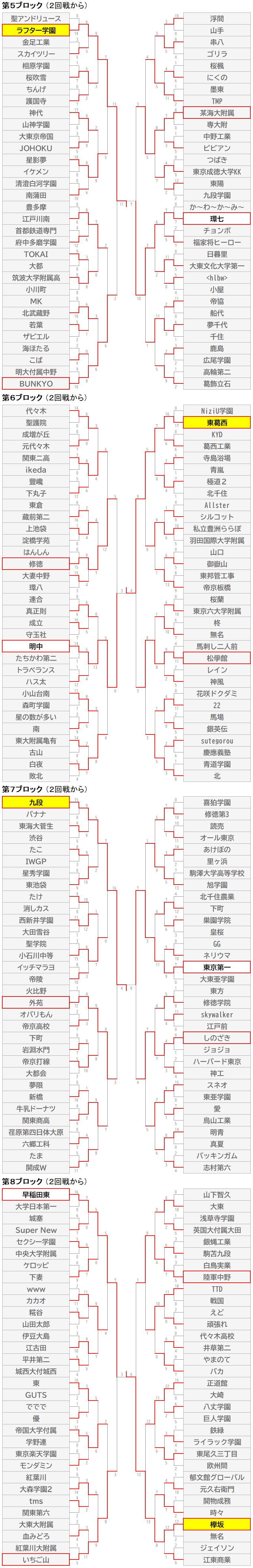 203東京B