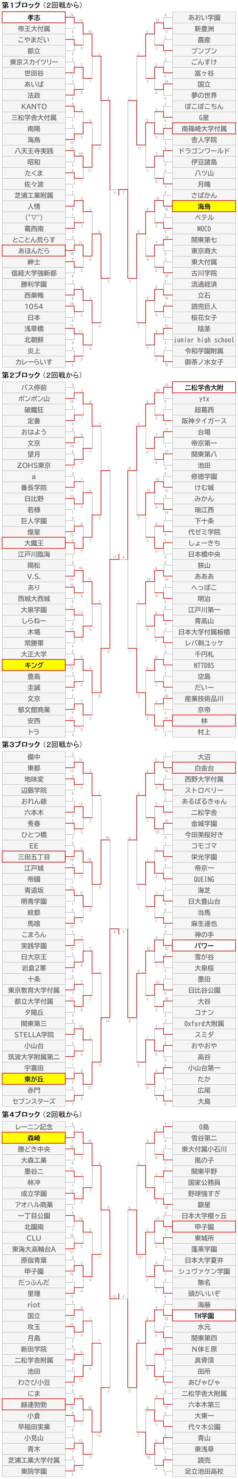 203東京A