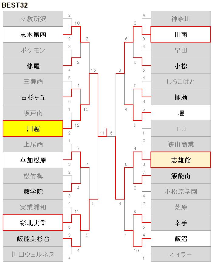 204埼玉BEST
