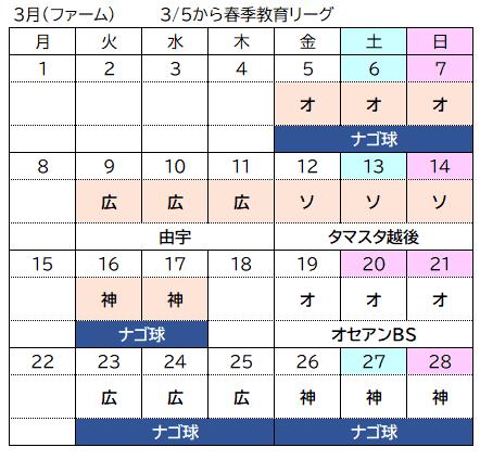 D2_2021-03
