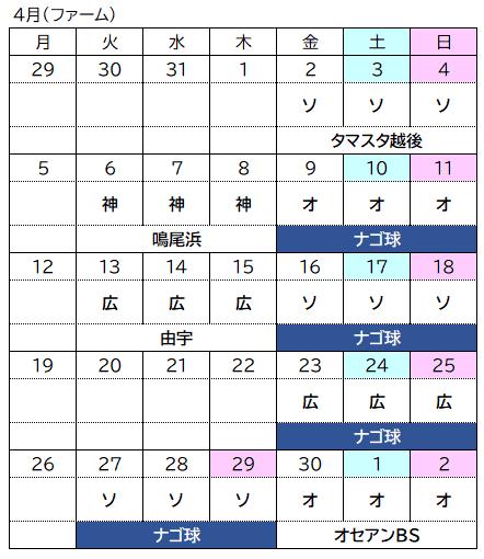 D2_2021-04