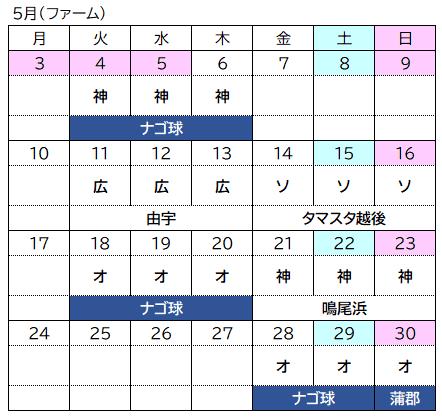 D2_2021-05