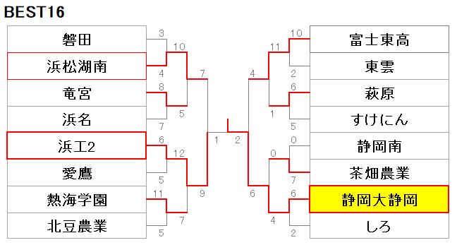 211静岡
