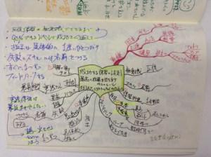 読書マインドマップ