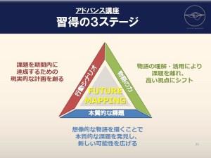 FMアドバンス講座version1.2