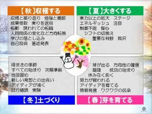LLPライフデザイン_v1.011-1