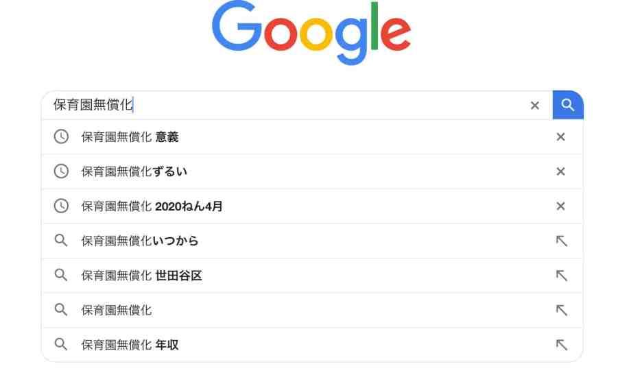 【保育園無償化ずるい】のワードが出てくるGoogle検索画面