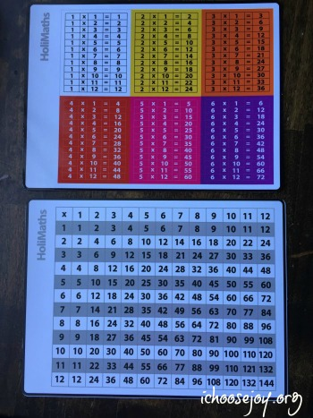 5 Reasons I Love the New HoliMaths Educational Card Game 6