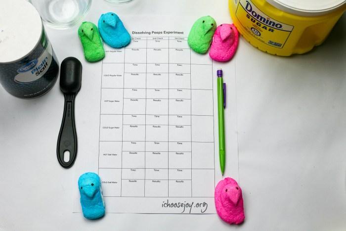 Dissolving Peeps: STEM Activity for Eastertime
