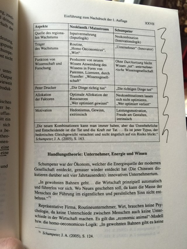 Zur Theorie der wirtschaftlichen Entwicklung von Schumpeter