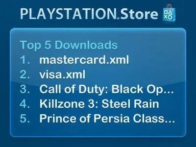 PSN Top Downloads der Woche