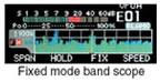 Fixed mode band scope