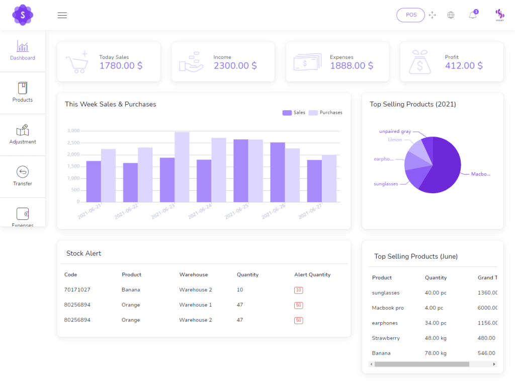 Dashboard Ultimate Inventory With POS