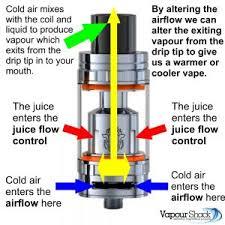 JFC или Juice Flow Control