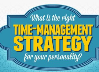 Time-Management-Tips-That-Fit-Your-Personality