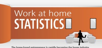 How to Work at Home Selling on Etsy