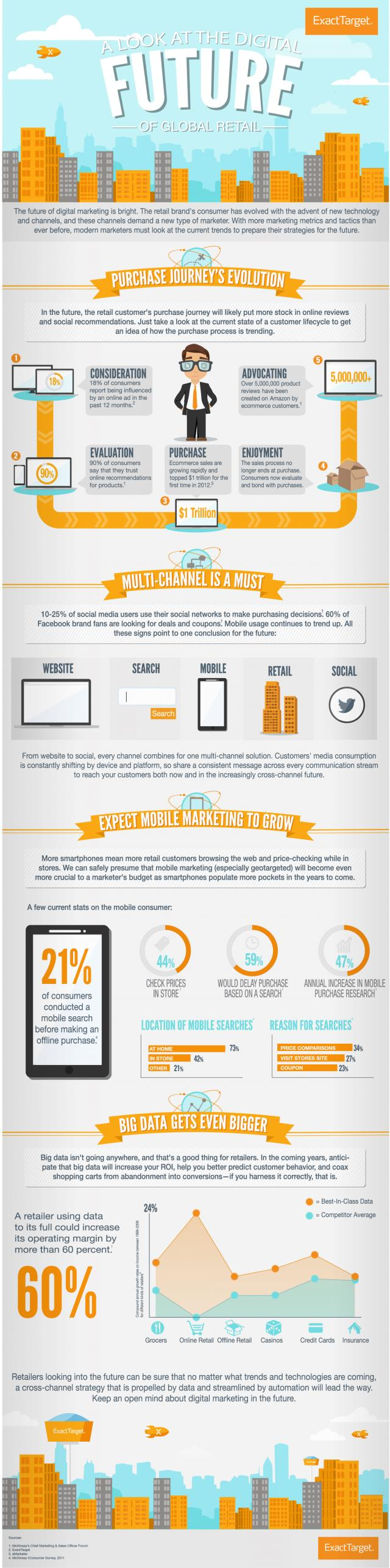 Craft Seller Marketing Tips