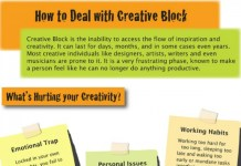 10 Ways to Tackle Creative Block