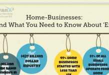 15 Important Statistics for Home Businesses
