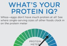 20-Best-Foods-with-High-Protein