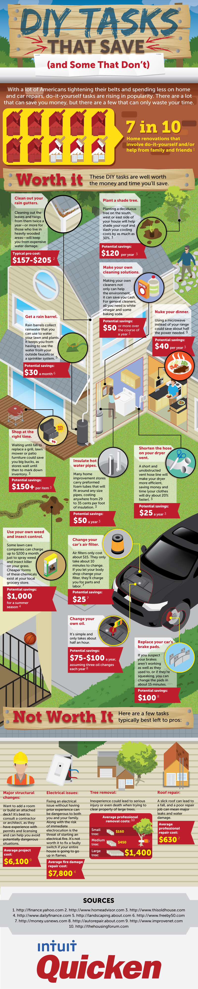 Save Money on Your Home