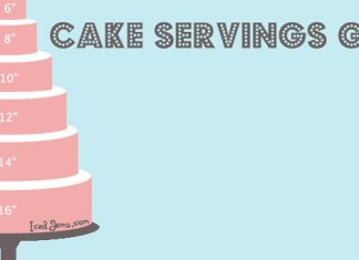 Wedding-Cake-Servings-Guide