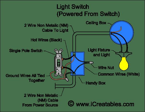 Single Pole Switch For Backyard Storage Shed Lighting