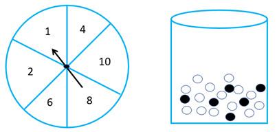 Figure - 9