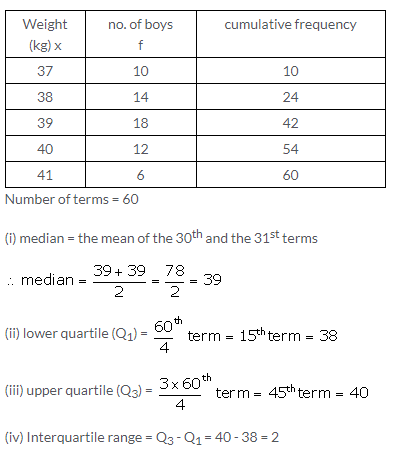 Selina Concise Mathematics Class 10 ICSE Solutions Measures of Central Tendency image - 49
