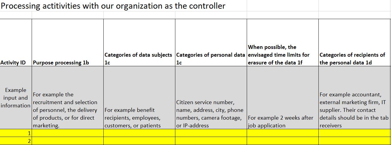 Ict Institute Gdpr Register Of Processing Actitvities