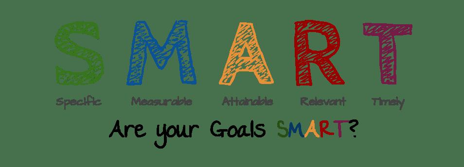 Smart Goals Setting