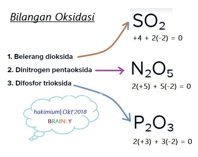 Rumus Kimia Nitrogen Pentaoksida Rumus Kimia