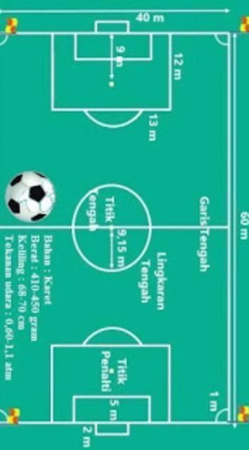 Lapangan Sepak Bola Dan Keterangan : lapangan, sepak, keterangan, Buatlah, Gambar, Lapangan, Permainan, Sepak, Lengkap, Beserta, Keterangannya