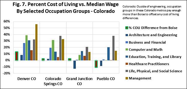 COL.v.Wage-Colorado
