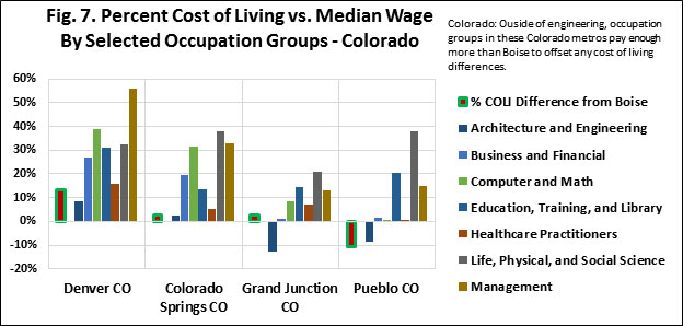 COL.v.Wage-Colorado