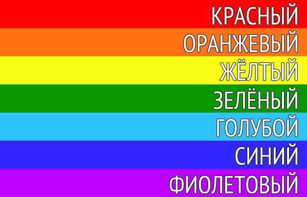 Семь цветов радуги по порядку