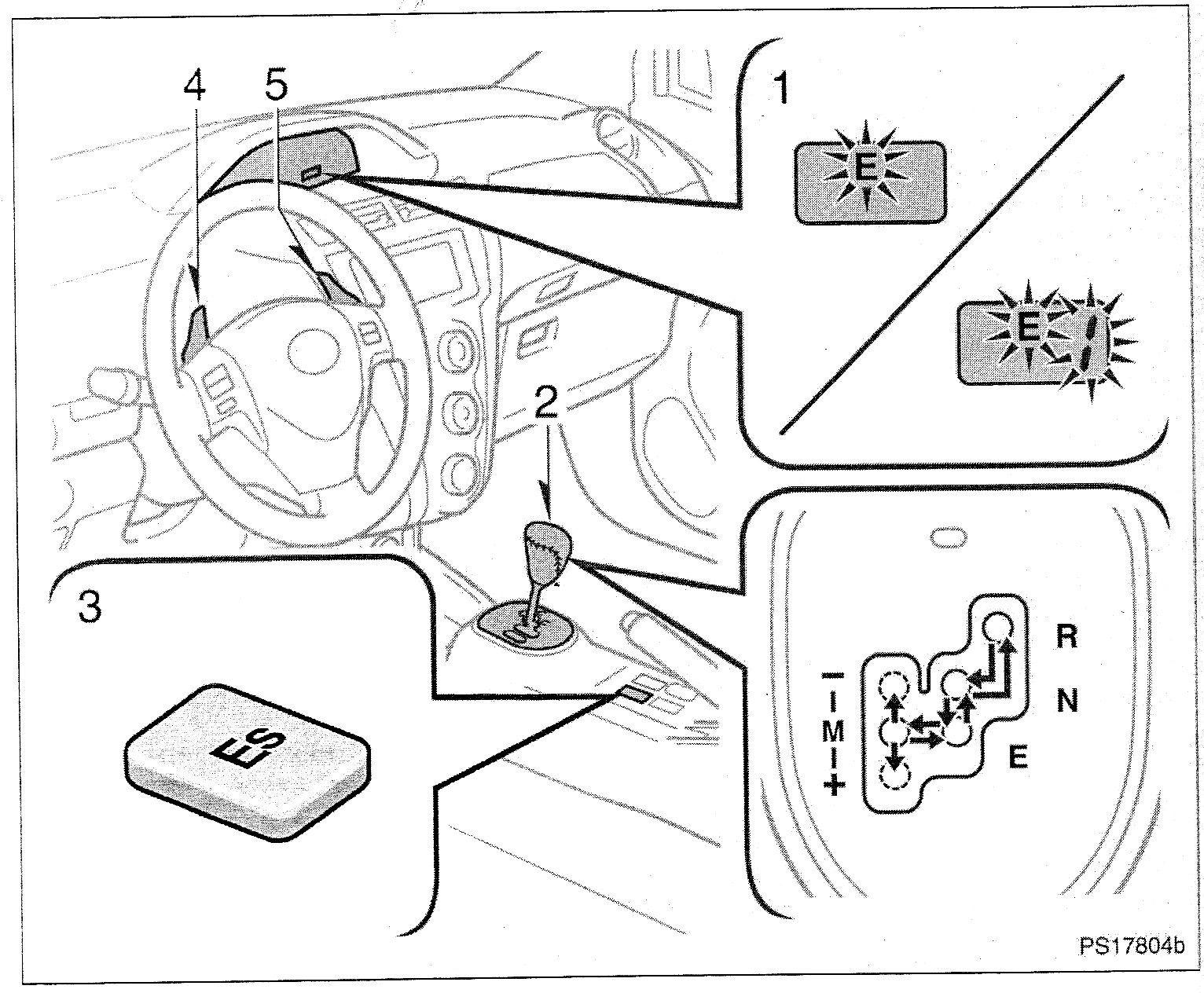Toyota Aygo Manual