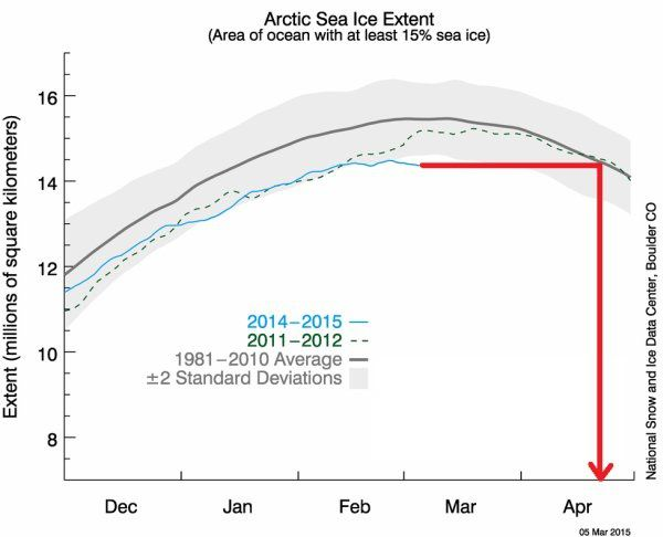 Arctic-2015.03.06.jpg