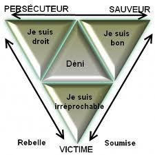 triangle-sauveur-victime.jpg