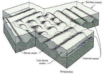 The-Quran-on-Deep-Seas-and-Internal-Waves-003-copie-1.jpg