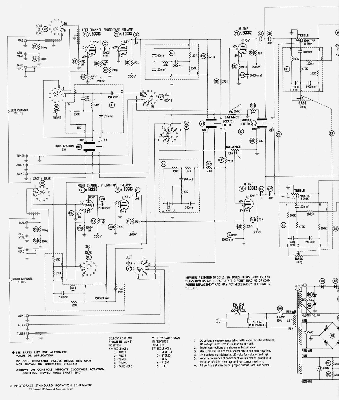 Les Amplificateurs A Tubes Americains Scott Fischer Ampex