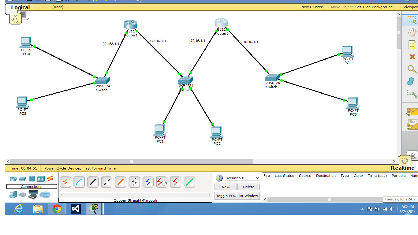 How To Connect 2 Routers And 3 Switches Correctly