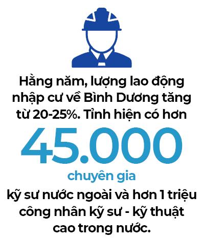 Tỉnh hiện có hơn 45.000 chuyên gia