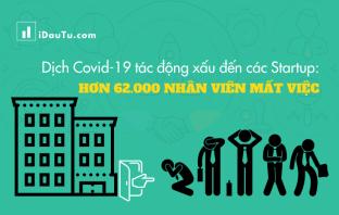 Dịch covid-19 ảnh hưởng xấu đến startup. Nguồn: IDauTu.com